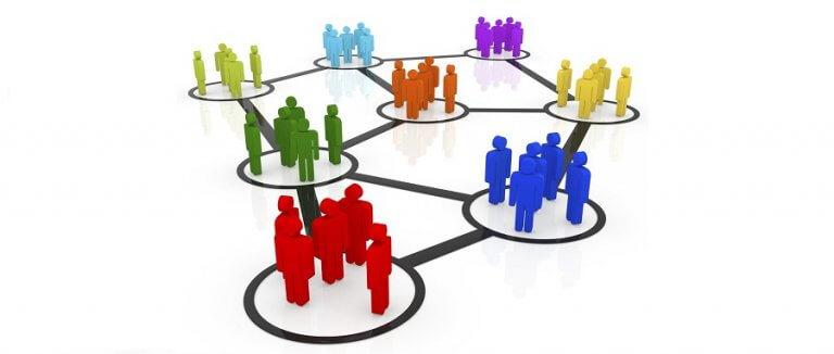 Egyéni, csoporton belüli, és csoportok közötti kommunikáció